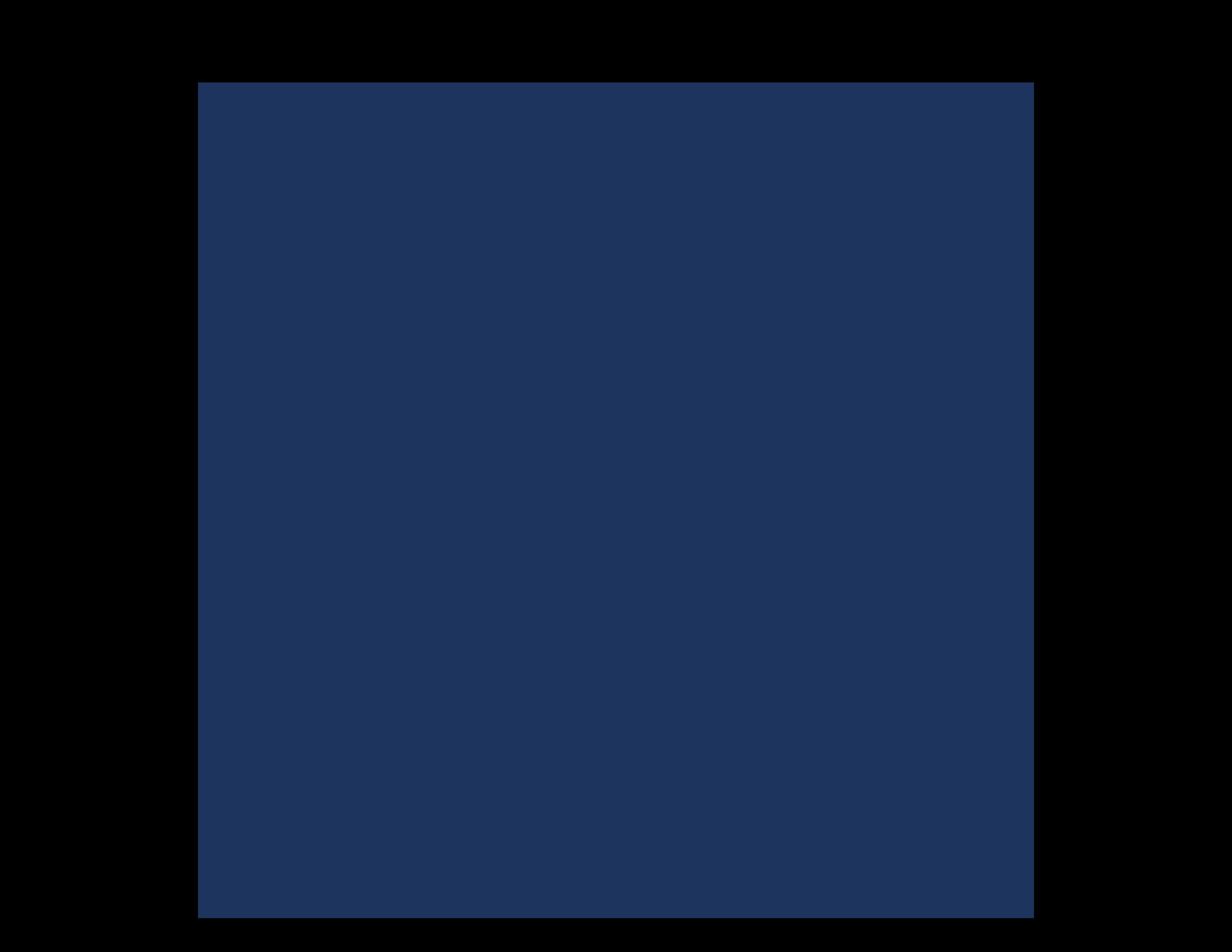 IBM Maximo eam inventory management